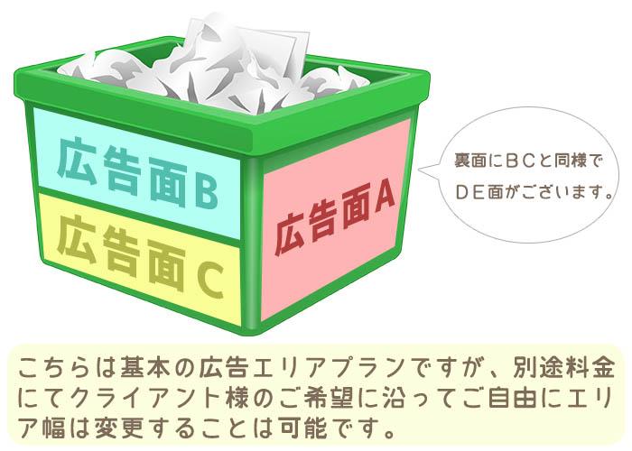 大阪の清掃代行,民泊の清掃代行